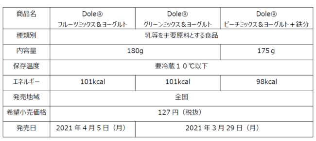 21dole-products.png