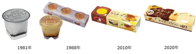 pudding-history.png
